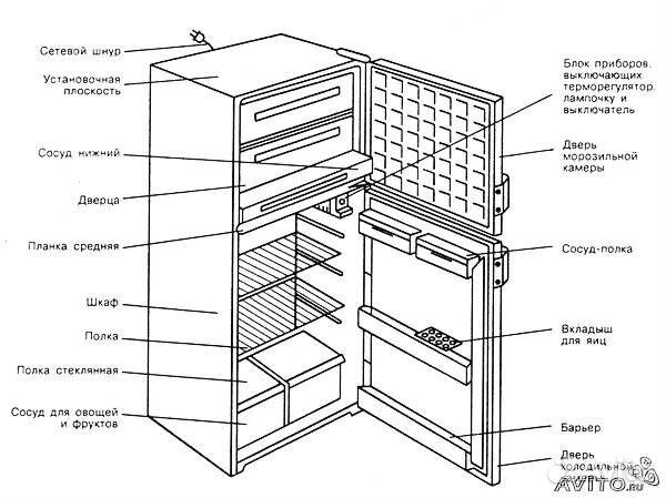 Двухкамерный холодильник бирюса 22 инструкция