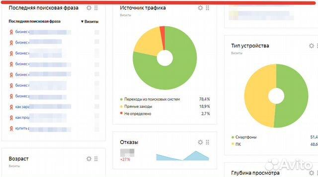 81f56777bc5 Готовый Бизнес Интернет-магазин купить в Иркутской области на Avito ...