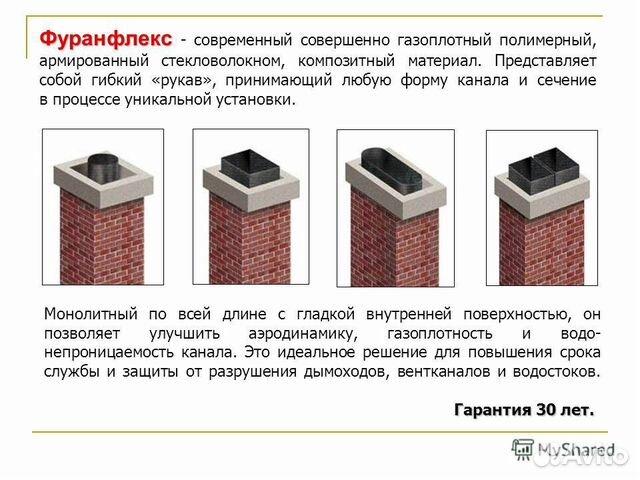 Ремонт дымохода, вентиляции и водостоков